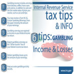 How to Report Gambling Income and Losses on Your Tax Return